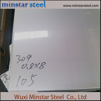 Plat Inox Rolled Dingin 304 Plat Stainless Steel Tebal 0.6mm 0.7mm 0.8mm